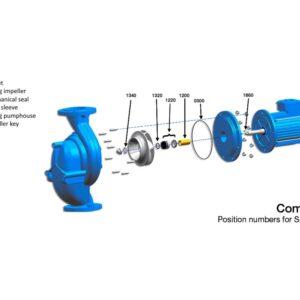 Johnson circulation pump CombiLine CL 125-160  4kw - W00003585